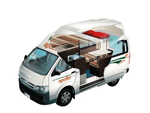 Quel véhicule louer en Nouvelle-Zélande - Van ou campervan